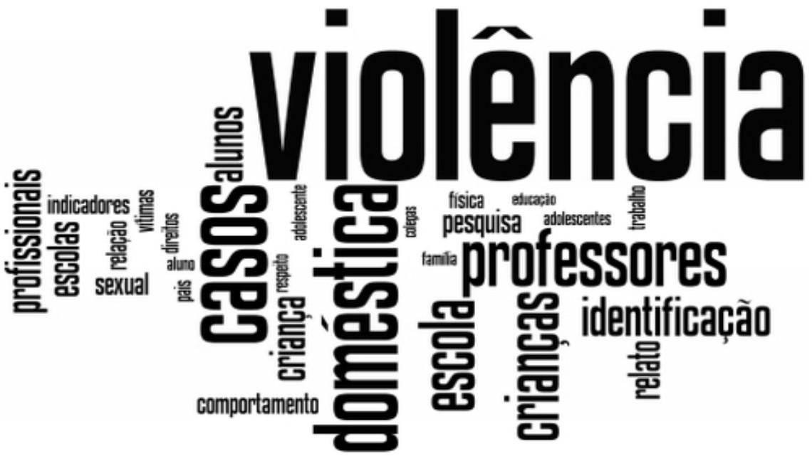 VIOLÊNCIA. De quem é a CULPA ?